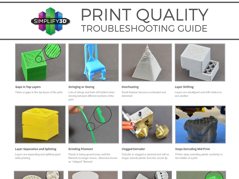 Simplify3D Introduces 3D Print Quality Troubleshooting Guide